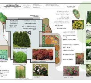 McMahon Planting Plan